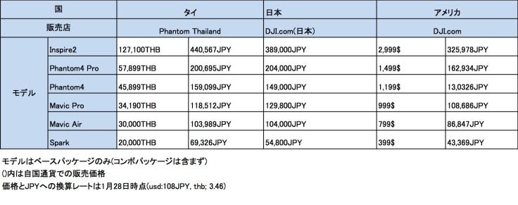 drone price comparison.jpg